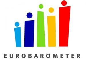 eurobarometer_logo2011